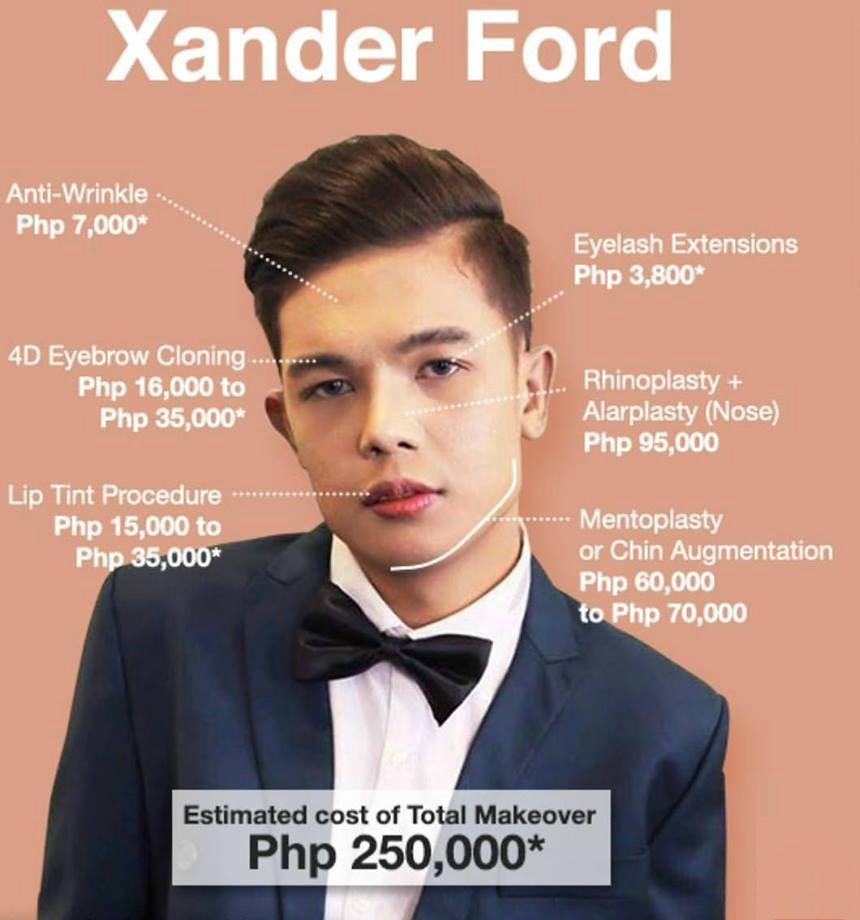Magkano ang naging total makeover ni XanderFord?